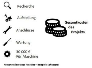 Kostenstellen eines Projekts - Beispiel: Schusterei