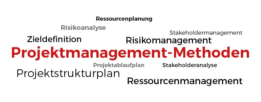 Projektmanagement-Methoden Word Cloud